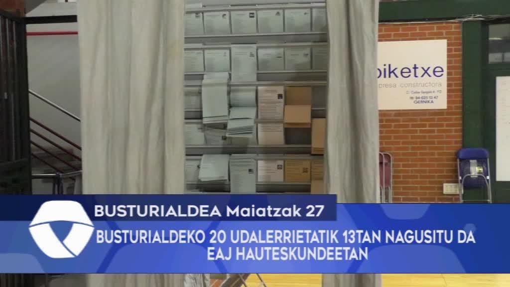 BUSTURIALDEKO 20 UDALERRIETATIK 13TAN NAGUSITU DA EAJ HAUTESKUNDEETAN