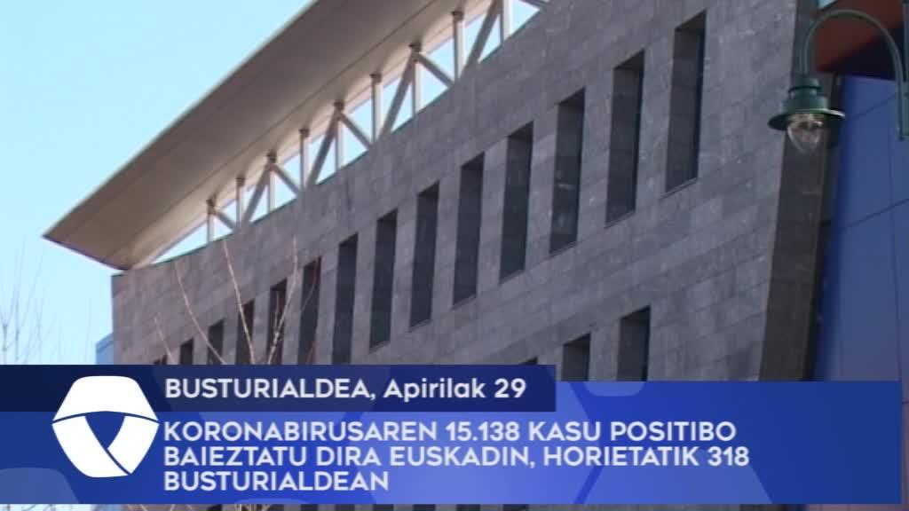Koronabirusaren 15.138 kasu baieztatu dira Euskadin, horietako 318 Busturialdean
