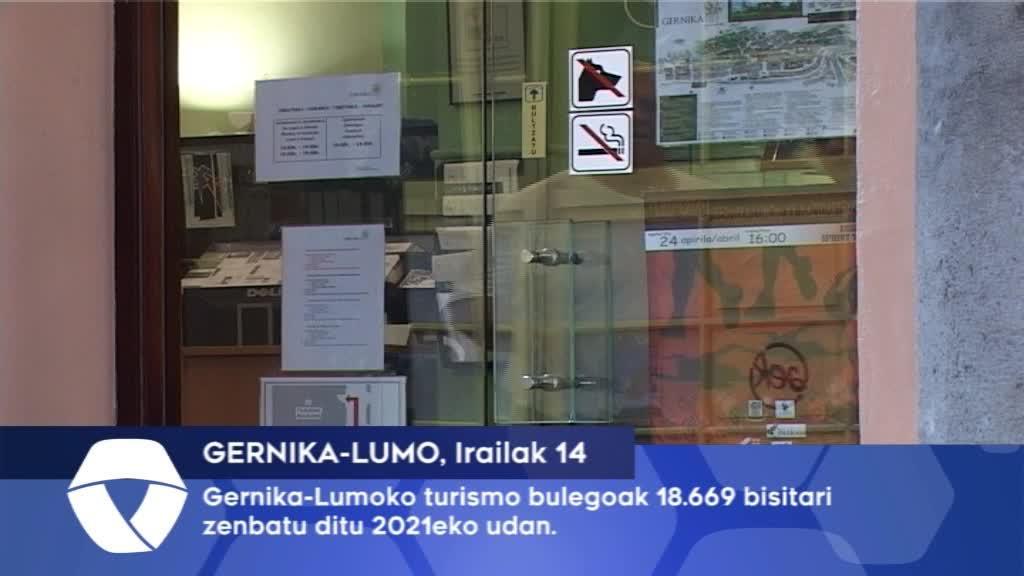 Gernika-Lumoko turismo bulegoak 18.669 bisitari zenbatu ditu 2021eko udan