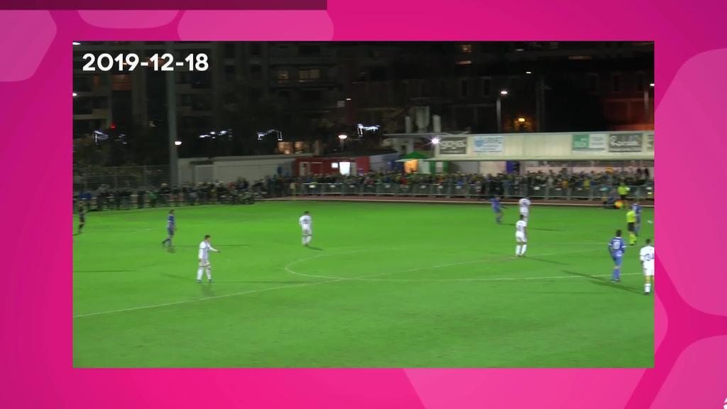 Tolosa CF, 2019ari errepasoa