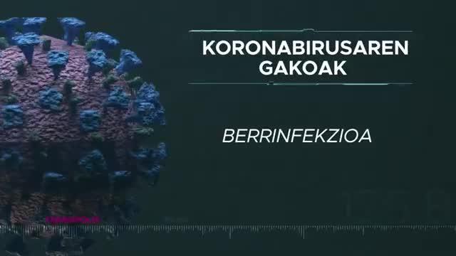 Koronabirusaren gakoak: Berrinfekzioak