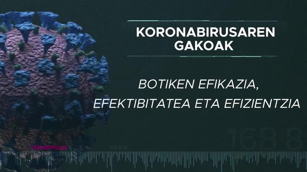 Koronabirusaren gakoak: Botiken efikazia, efektibitatea eta efizientzia